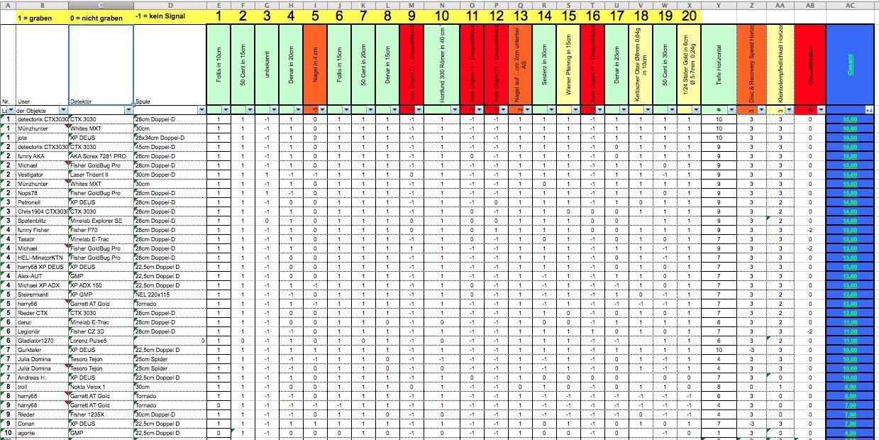 Teststrecke-FN-2014.png