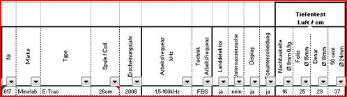 tabelle_e-trac.jpg