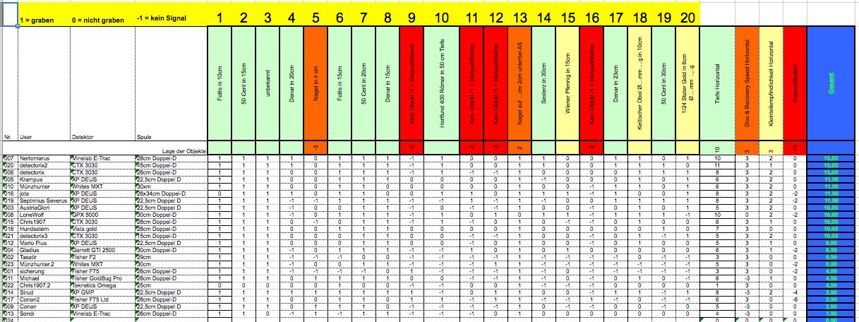 testbericht_ferrum_noricum_2013.png